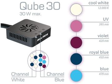 Lichtfabren des Aqua Medic Qube 30